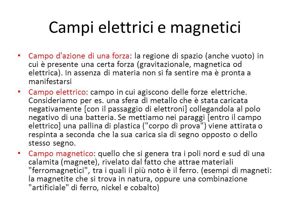 Campi elettrici e magnetici Campo d'azione di una forza: la regione di spazio (anche vuoto) in cui è presente una certa forza (gravitazionale, magneti