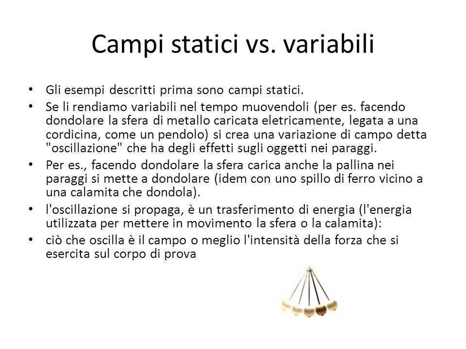 Campi statici vs. variabili Gli esempi descritti prima sono campi statici. Se li rendiamo variabili nel tempo muovendoli (per es. facendo dondolare la