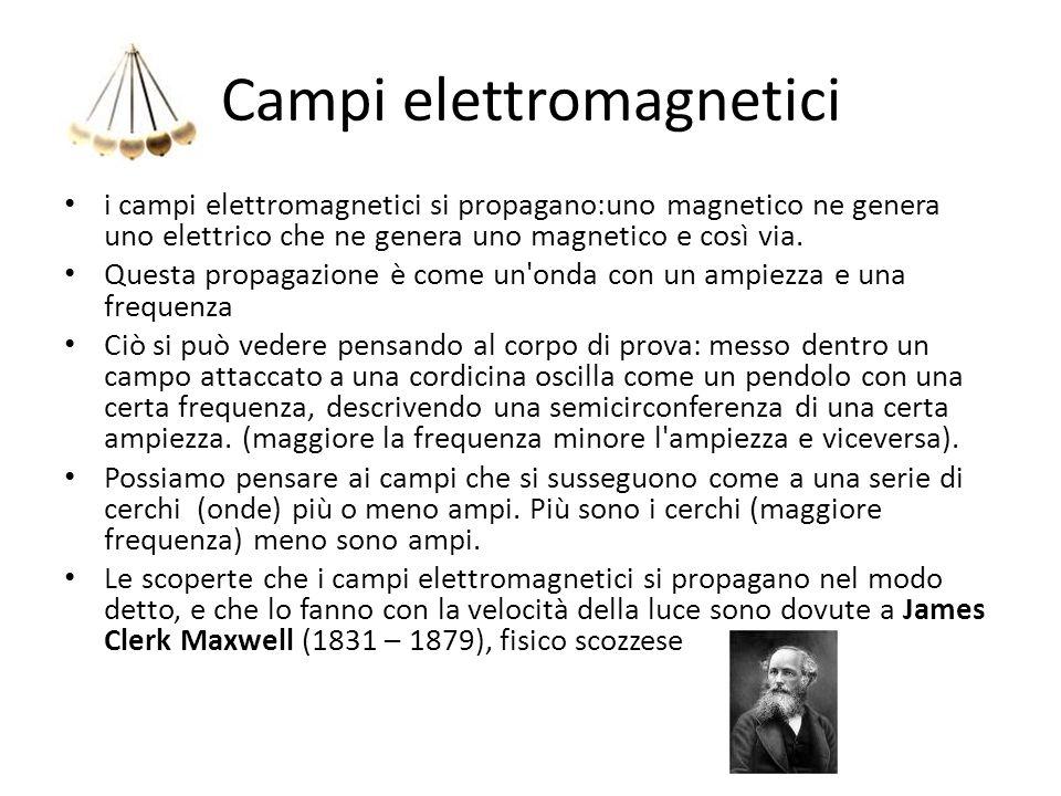 Campi elettromagnetici i campi elettromagnetici si propagano:uno magnetico ne genera uno elettrico che ne genera uno magnetico e così via. Questa prop