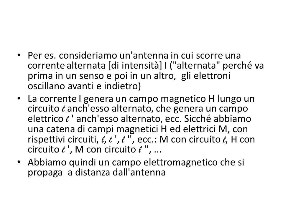 Per es. consideriamo un'antenna in cui scorre una corrente alternata [di intensità] I (