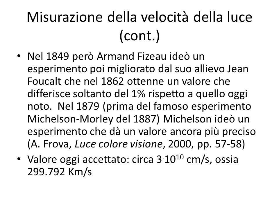 Misurazione della velocità della luce (cont.) Nel 1849 però Armand Fizeau ideò un esperimento poi migliorato dal suo allievo Jean Foucalt che nel 1862