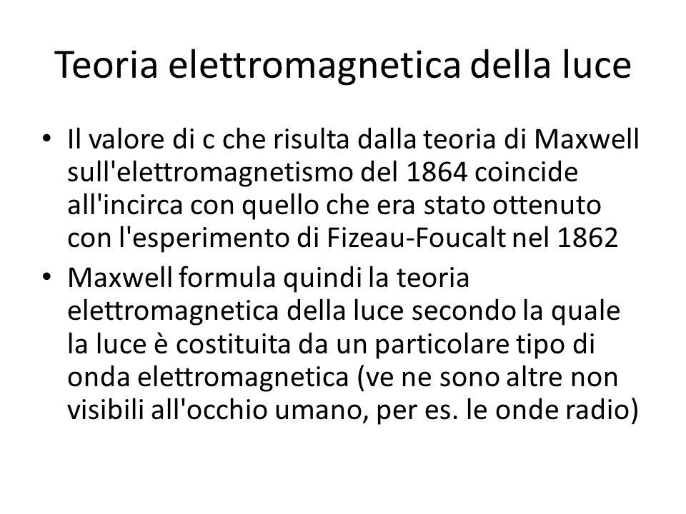 Teoria elettromagnetica della luce Il valore di c che risulta dalla teoria di Maxwell sull'elettromagnetismo del 1864 coincide all'incirca con quello