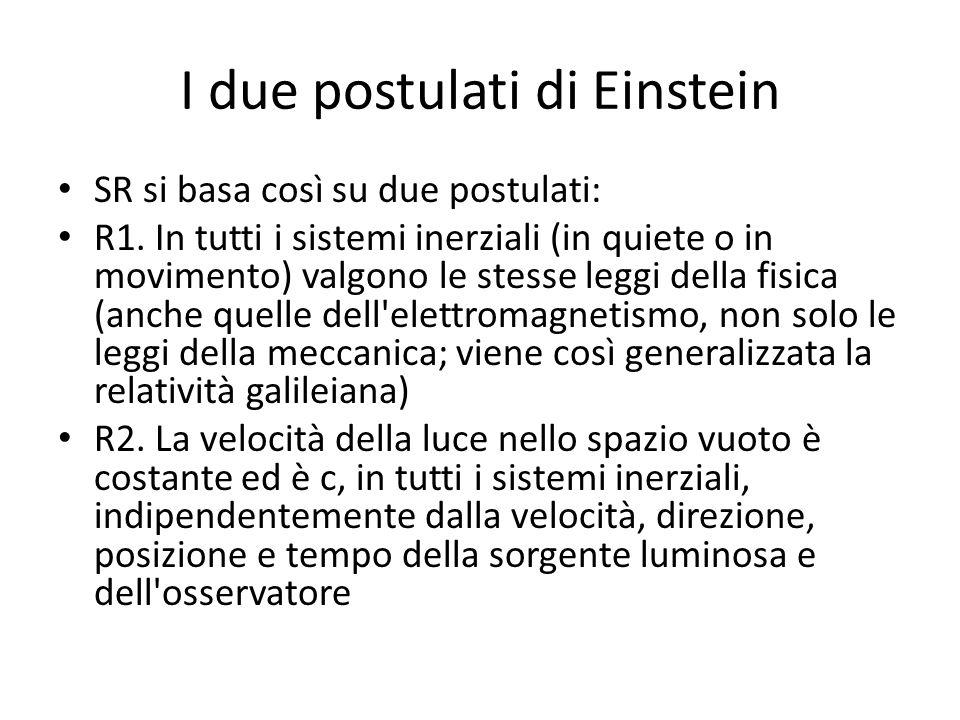 I due postulati di Einstein SR si basa così su due postulati: R1. In tutti i sistemi inerziali (in quiete o in movimento) valgono le stesse leggi dell