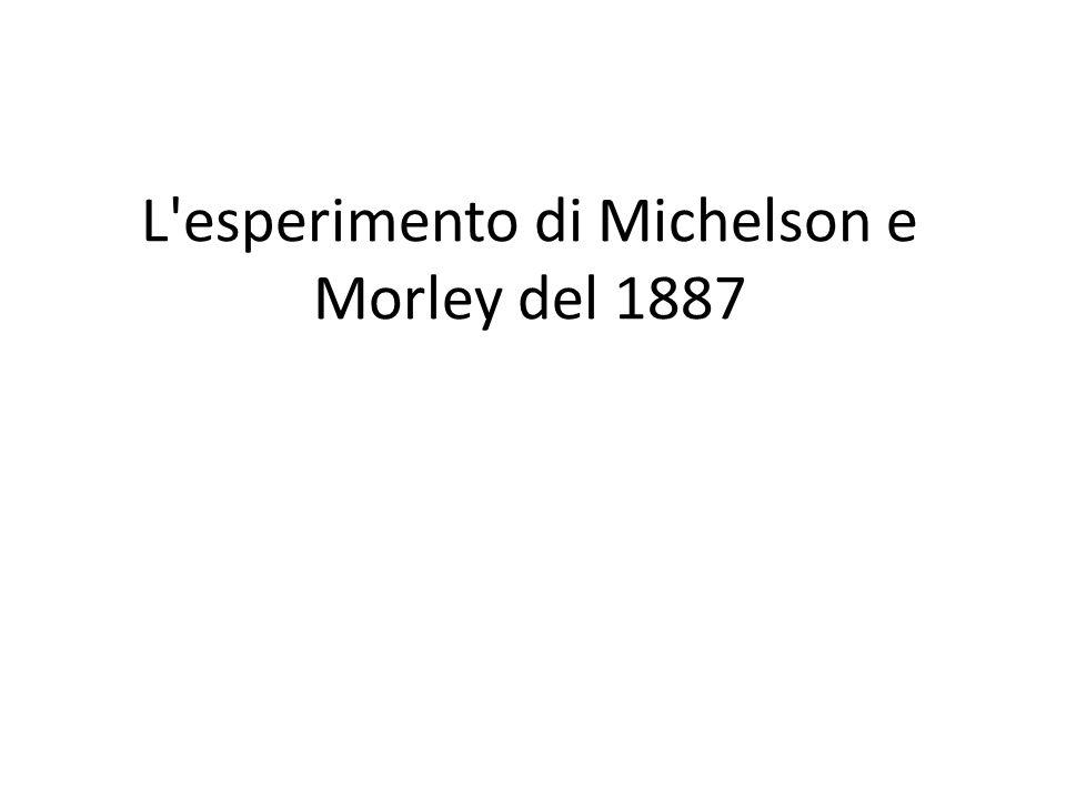 L'esperimento di Michelson e Morley del 1887