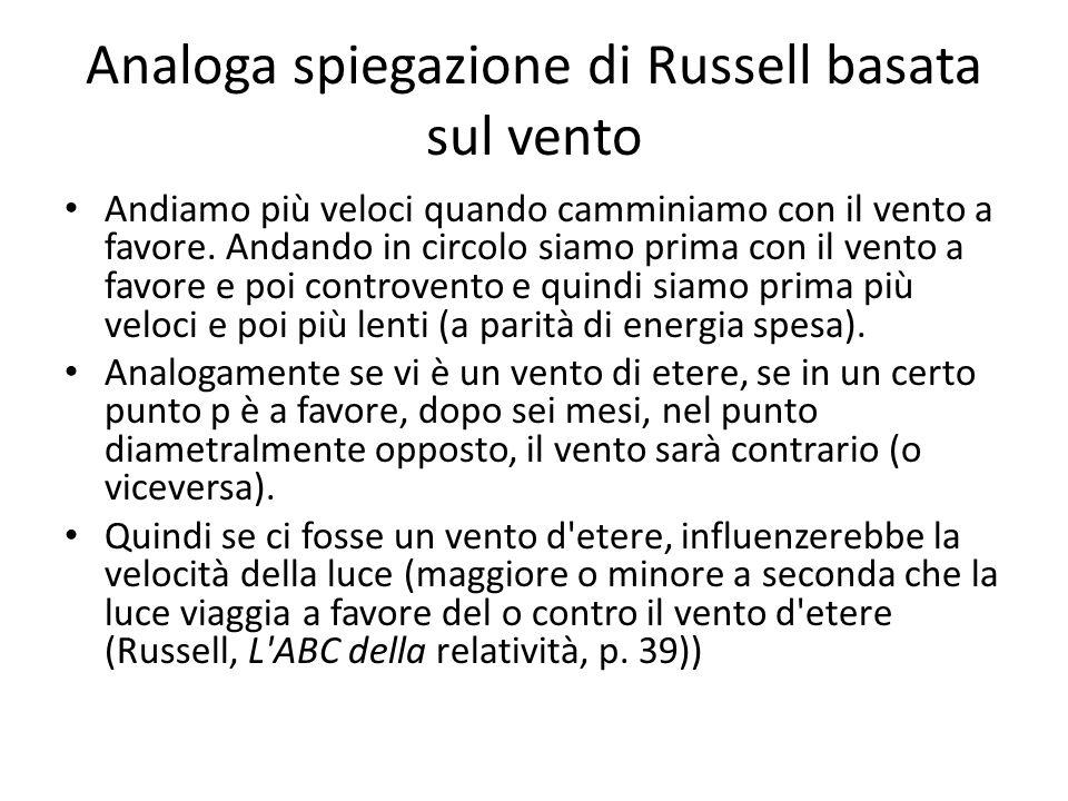 Analoga spiegazione di Russell basata sul vento Andiamo più veloci quando camminiamo con il vento a favore. Andando in circolo siamo prima con il vent