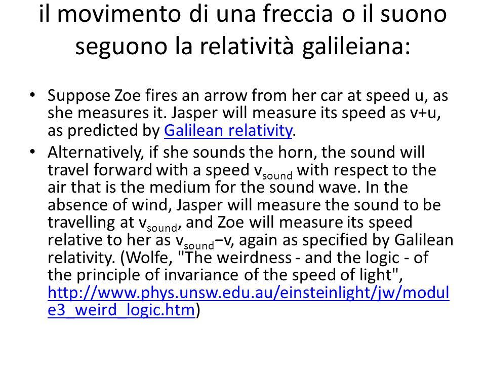 il movimento di una freccia o il suono seguono la relatività galileiana: Suppose Zoe fires an arrow from her car at speed u, as she measures it. Jaspe
