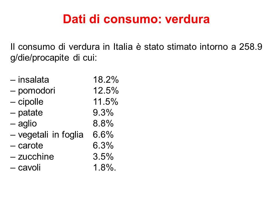 Dati di consumo: verdura Il consumo di verdura in Italia è stato stimato intorno a 258.9 g/die/procapite di cui: – insalata 18.2% – pomodori 12.5% – cipolle 11.5% – patate 9.3% – aglio 8.8% – vegetali in foglia 6.6% – carote 6.3% – zucchine 3.5% – cavoli 1.8%.