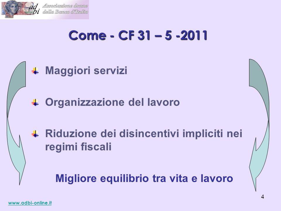 Maggiori servizi Organizzazione del lavoro Riduzione dei disincentivi impliciti nei regimi fiscali Migliore equilibrio tra vita e lavoro Come - CF 31 – 5 -2011 www.adbi-online.it 4
