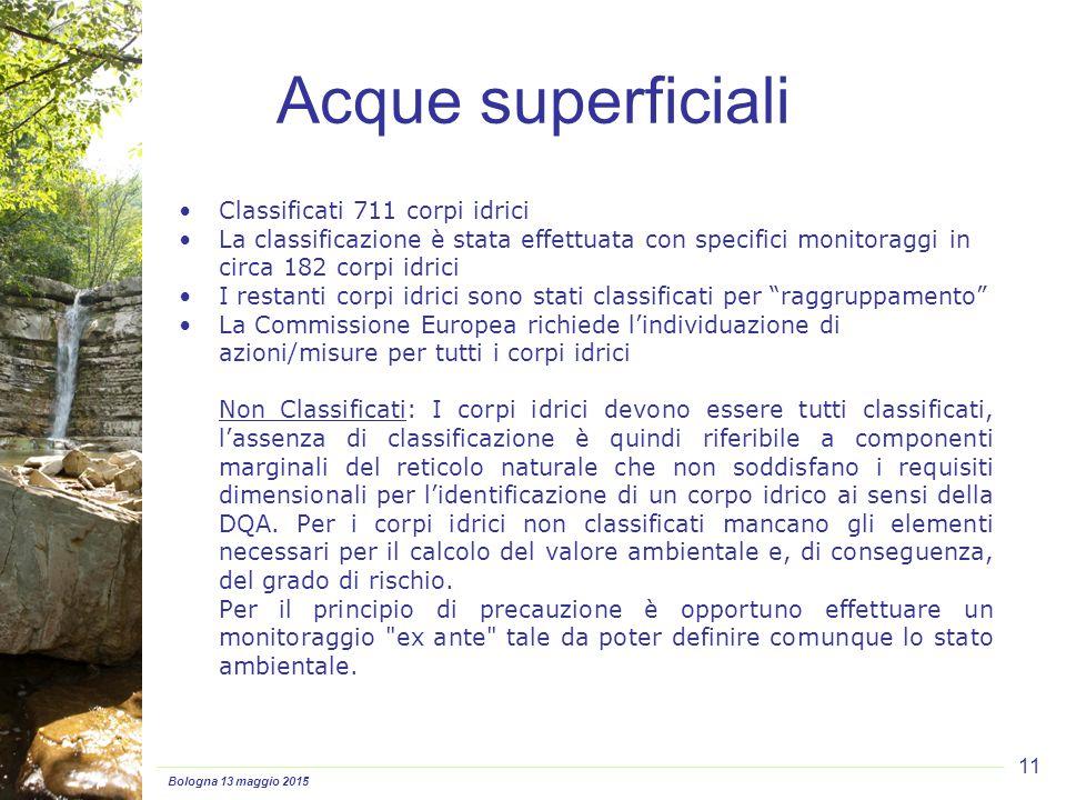 Bologna 13 maggio 2015 11 Classificati 711 corpi idrici La classificazione è stata effettuata con specifici monitoraggi in circa 182 corpi idrici I re