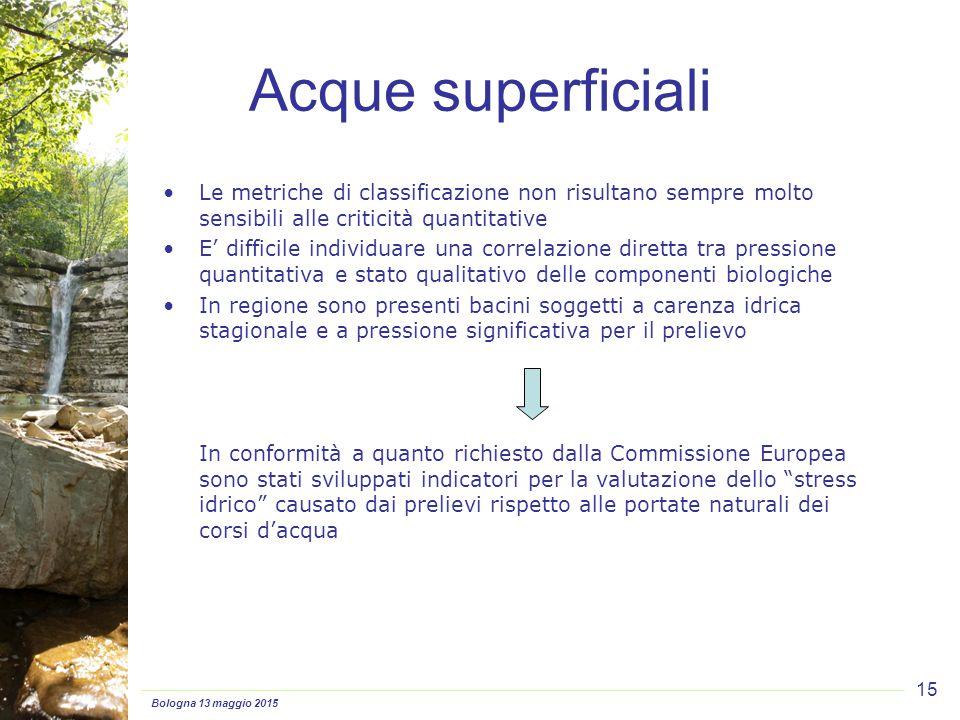 Bologna 13 maggio 2015 15 Le metriche di classificazione non risultano sempre molto sensibili alle criticità quantitative E' difficile individuare una