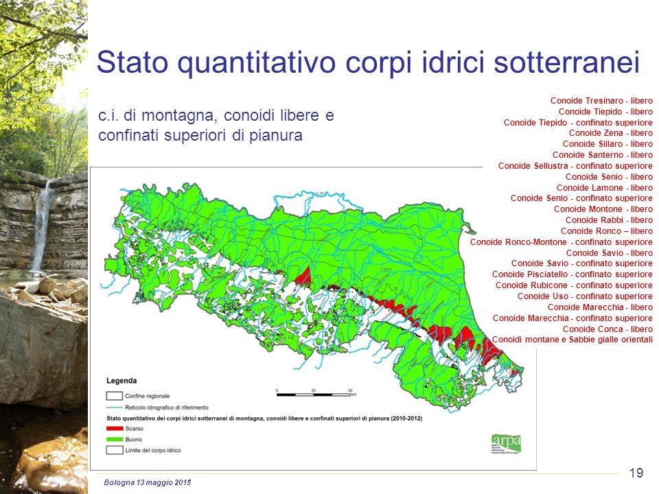Bologna 13 maggio 2015 19 c.i. di montagna, conoidi libere e confinati superiori di pianura Stato quantitativo corpi idrici sotterranei Conoide Tresin