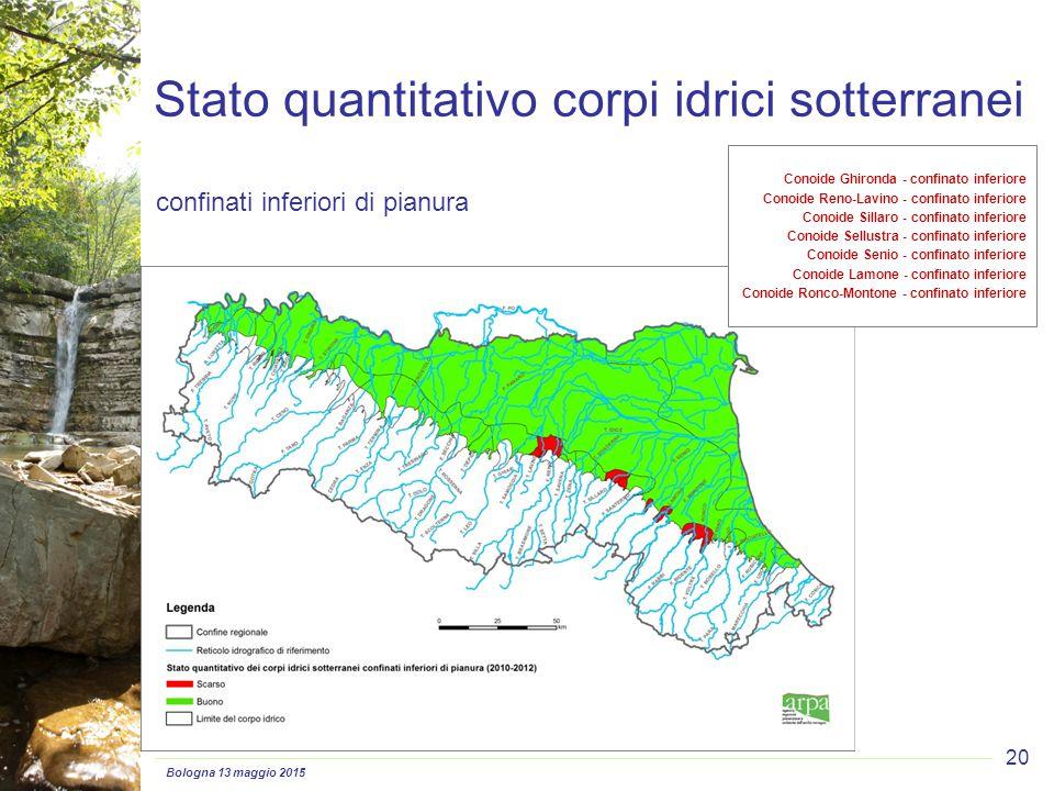 Bologna 13 maggio 2015 20 confinati inferiori di pianura Stato quantitativo corpi idrici sotterranei Conoide Ghironda - confinato inferiore Conoide Re