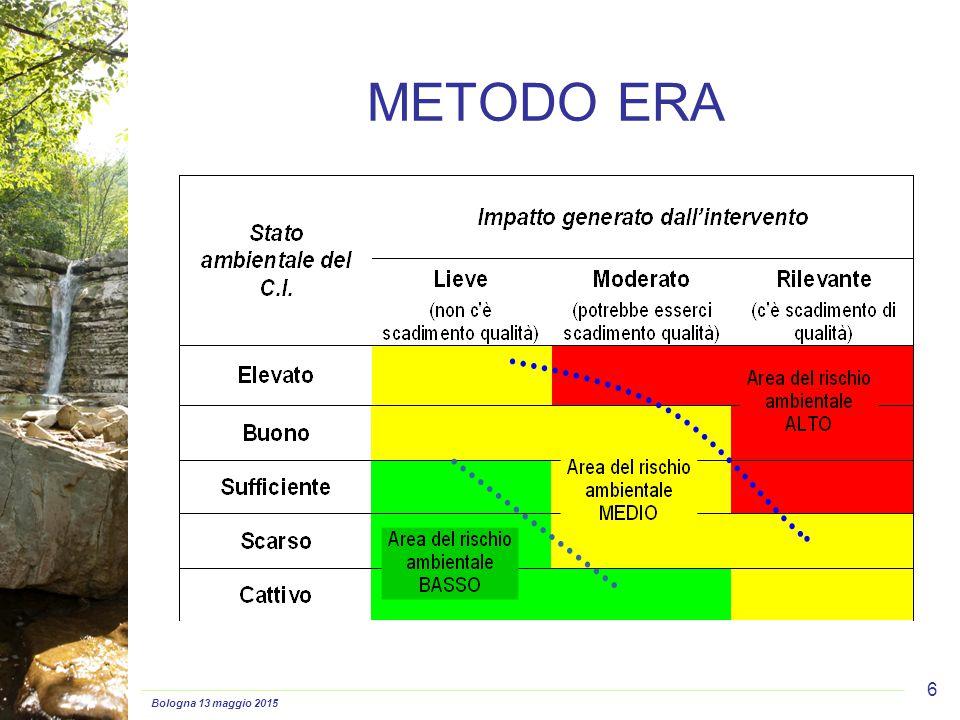 Bologna 13 maggio 2015 6 METODO ERA