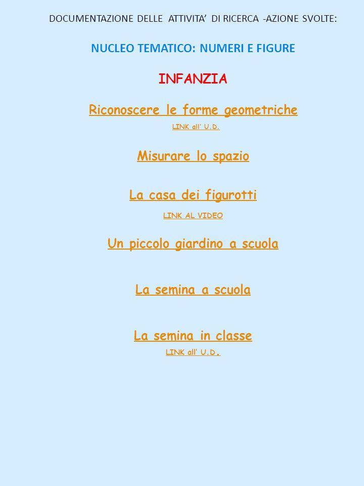 DOCUMENTAZIONE DELLE ATTIVITA' DI RICERCA -AZIONE SVOLTE: NUCLEO TEMATICO: NUMERI E FIGURE INFANZIA Riconoscere le forme geometriche LINK all' U.D.