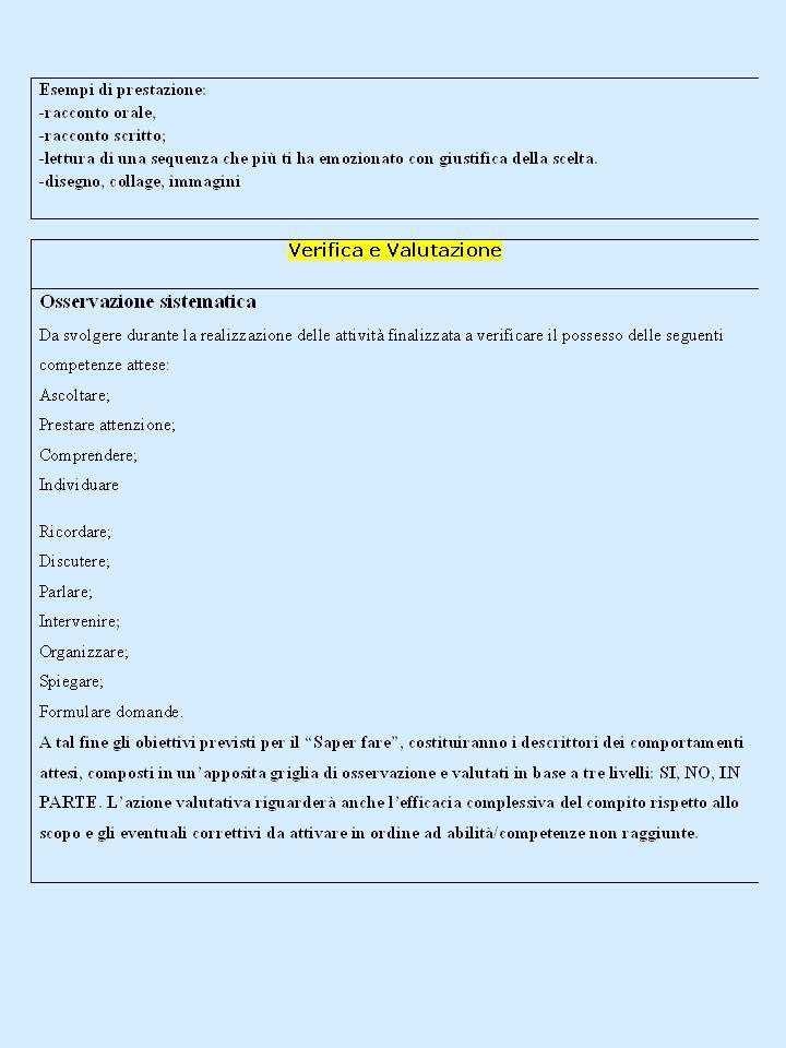 DOCUMENTAZIONE DELL' ATTIVITA' DI RICERCA -AZIONE SVOLTE: NUCLEO TEMATICO: NUMERI E SPAZIO SCUOLA SECONDARIA 1° GRADO IL RACCONTO DELLE TERNE PITAGORICHE
