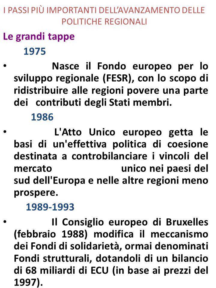 I PASSI PIÙ IMPORTANTI DELL'AVANZAMENTO DELLE POLITICHE REGIONALI Le grandi tappe 1975 Nasce il Fondo europeo per lo sviluppo regionale (FESR), con lo scopo di ridistribuire alle regioni povere una parte dei contributi degli Stati membri.