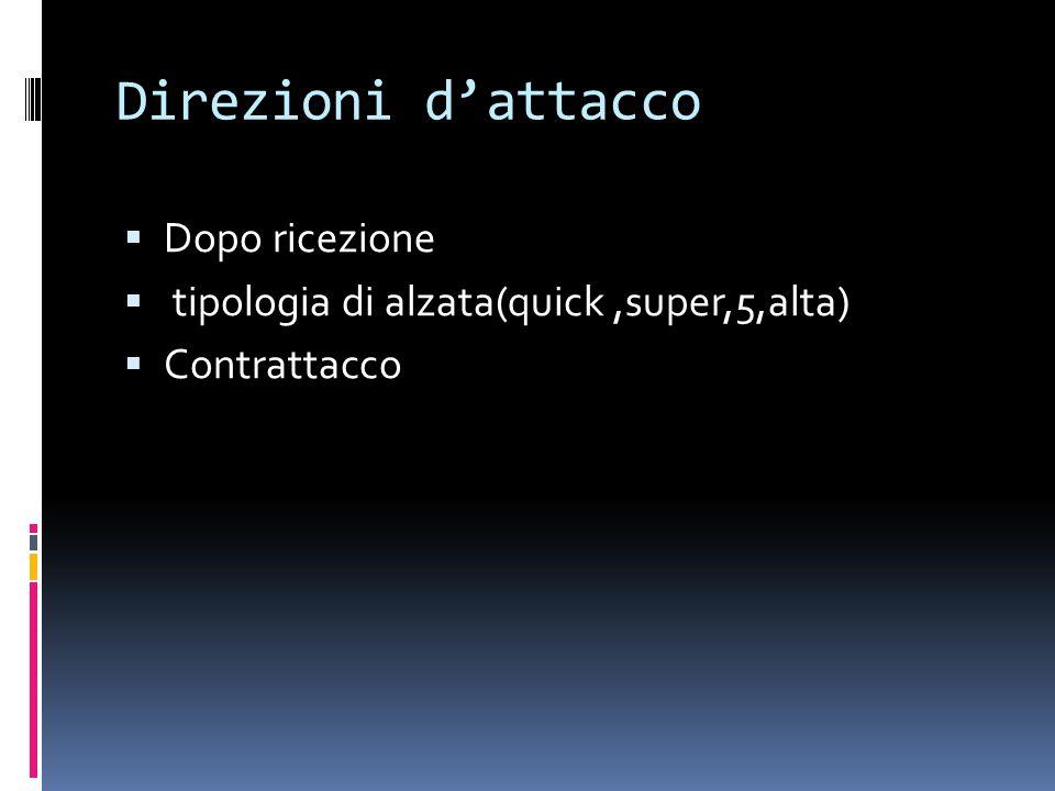 Direzioni d'attacco  Dopo ricezione  tipologia di alzata(quick,super,5,alta)  Contrattacco