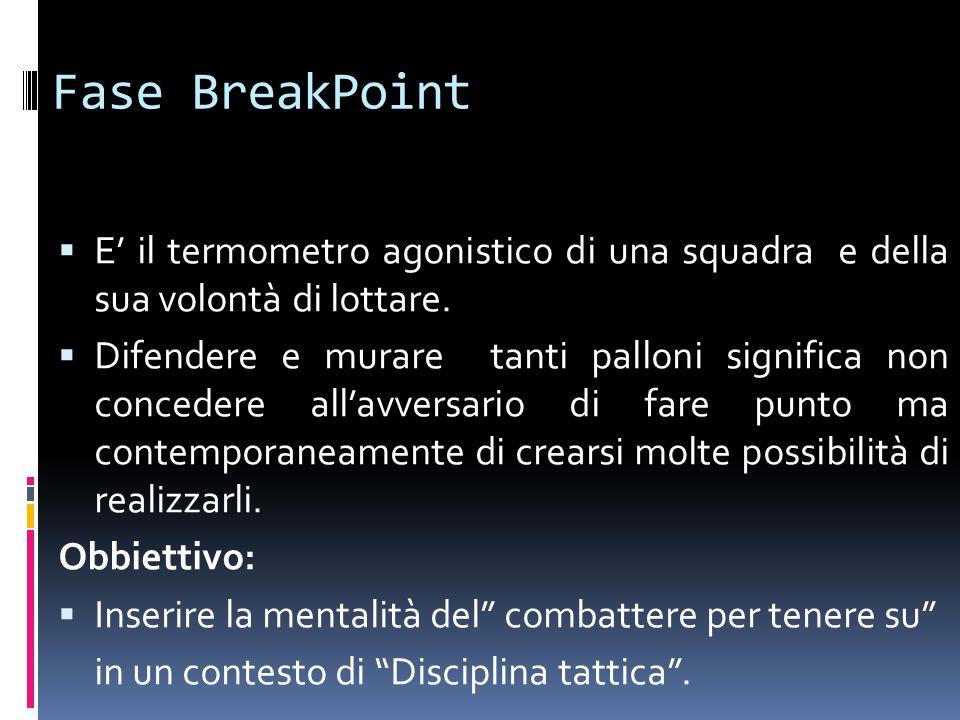 Fase BreakPoint  E' il termometro agonistico di una squadra e della sua volontà di lottare.  Difendere e murare tanti palloni significa non conceder