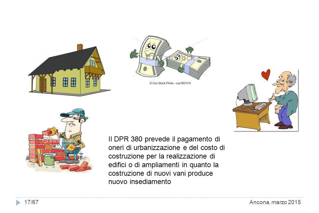 Il DPR 380 prevede il pagamento di oneri di urbanizzazione e del costo di costruzione per la realizzazione di edifici o di ampliamenti in quanto la costruzione di nuovi vani produce nuovo insediamento 17/67Ancona, marzo 2015