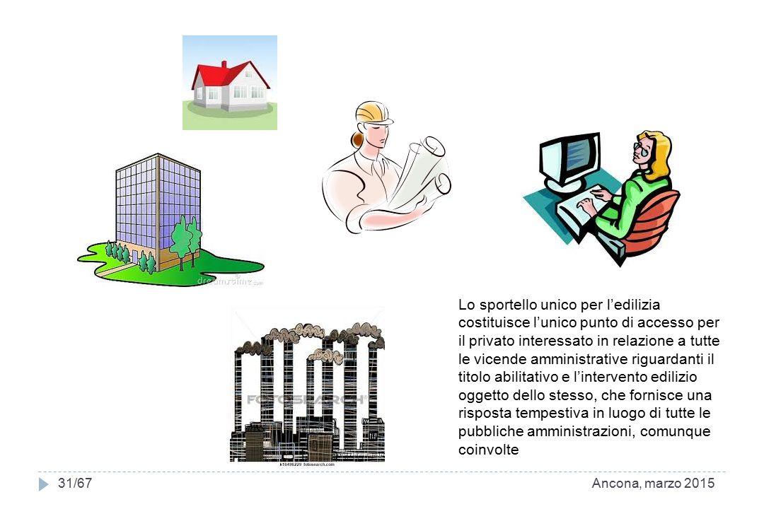 Lo sportello unico per l'edilizia costituisce l'unico punto di accesso per il privato interessato in relazione a tutte le vicende amministrative rigua