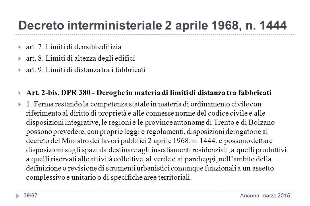 Decreto interministeriale 2 aprile 1968, n. 1444  art. 7. Limiti di densità edilizia  art. 8. Limiti di altezza degli edifici  art. 9. Limiti di di