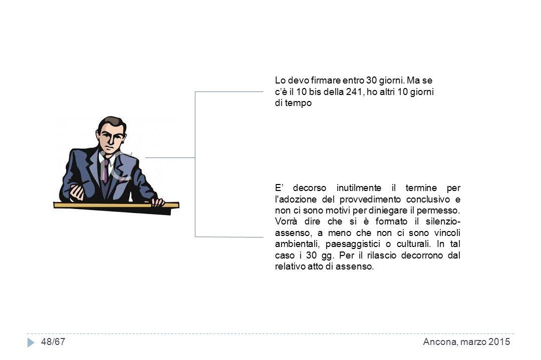 Ancona, marzo 201548/67 Lo devo firmare entro 30 giorni. Ma se c'è il 10 bis della 241, ho altri 10 giorni di tempo E' decorso inutilmente il termine
