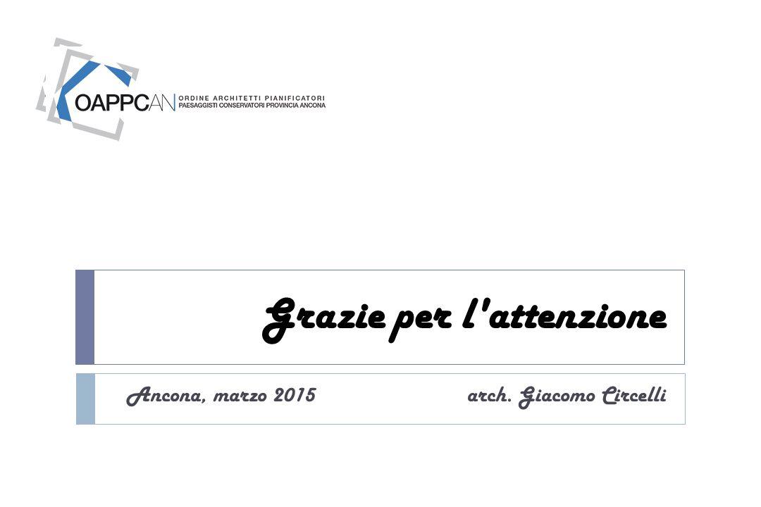 Grazie per l'attenzione Ancona, marzo 2015 arch. Giacomo Circelli