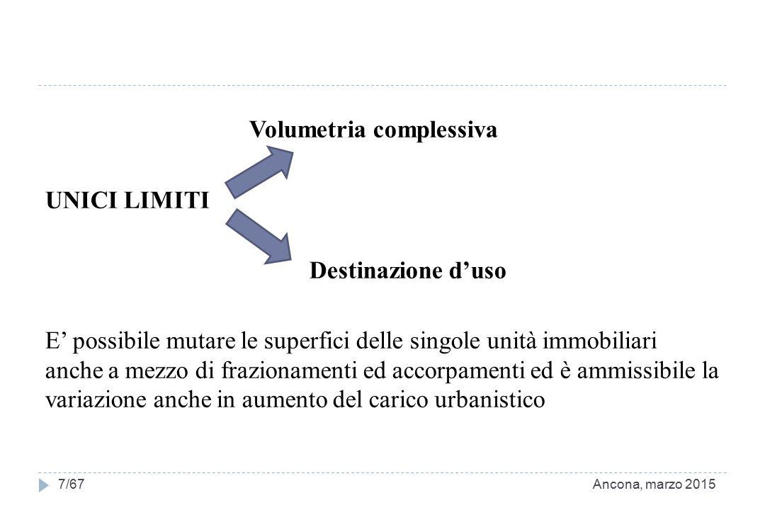 Volumetria complessiva UNICI LIMITI Destinazione d'uso E' possibile mutare le superfici delle singole unità immobiliari anche a mezzo di frazionamenti