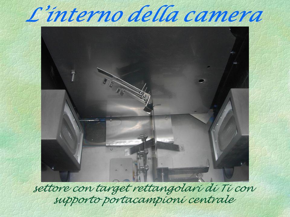 L'interno della camera settore con target rettangolari di Ti con supporto portacampioni centrale