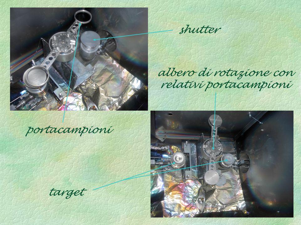 portacampioni shutter albero di rotazione con relativi portacampioni target
