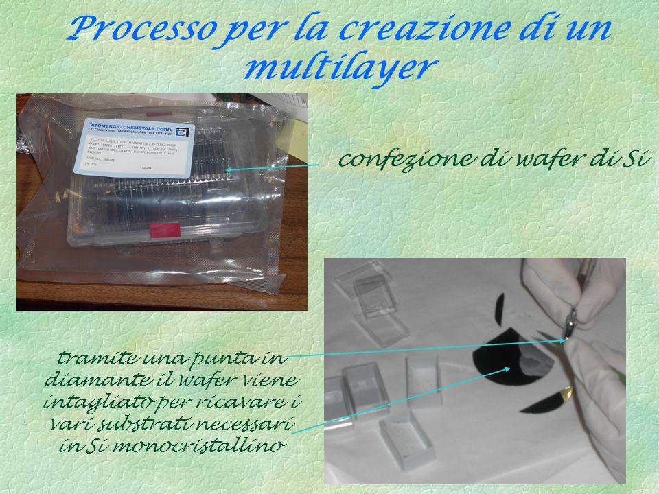 confezione di wafer di Si tramite una punta in diamante il wafer viene intagliato per ricavare i vari substrati necessari in Si monocristallino Proces