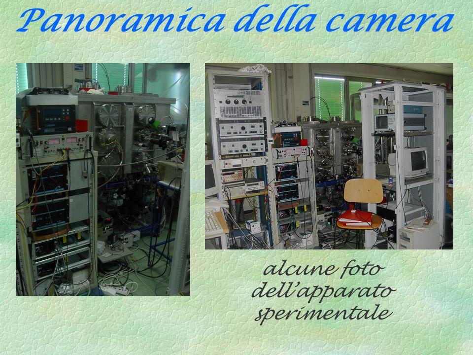 Panoramica della camera alcune foto dell'apparato sperimentale