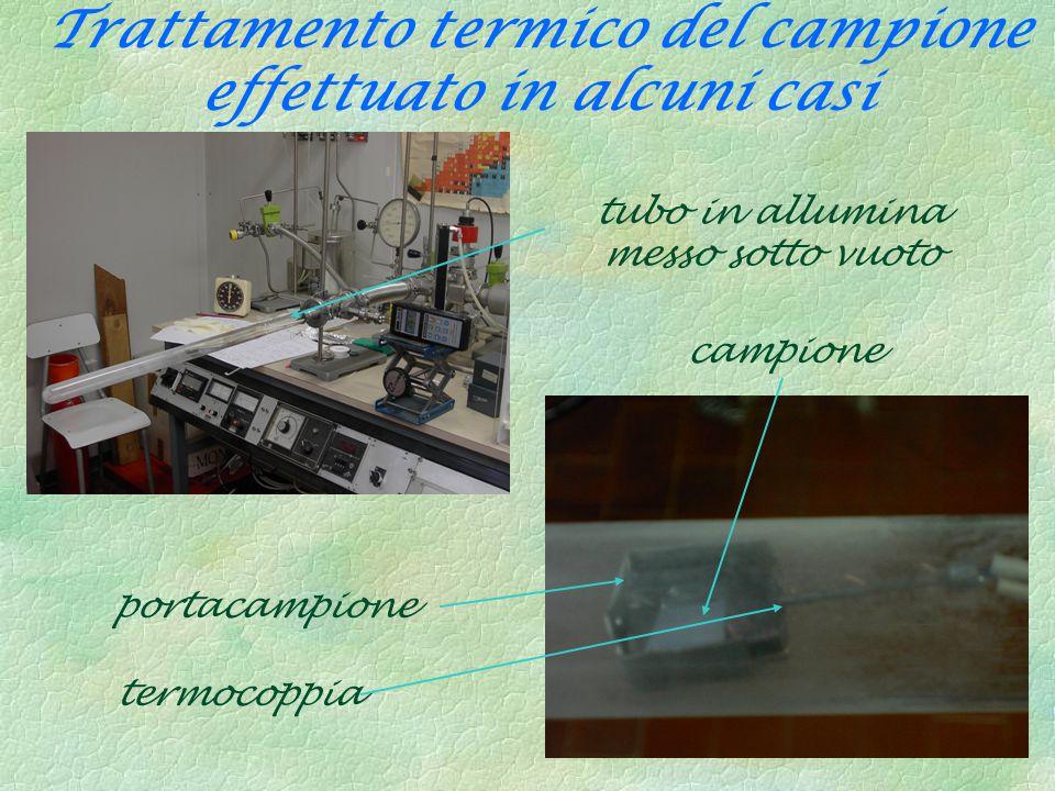 Trattamento termico del campione effettuato in alcuni casi tubo in allumina messo sotto vuoto campione portacampione termocoppia