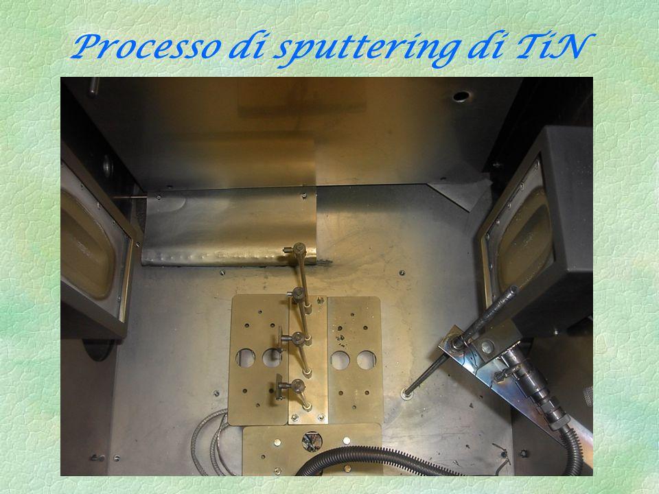 Processo di sputtering di TiN