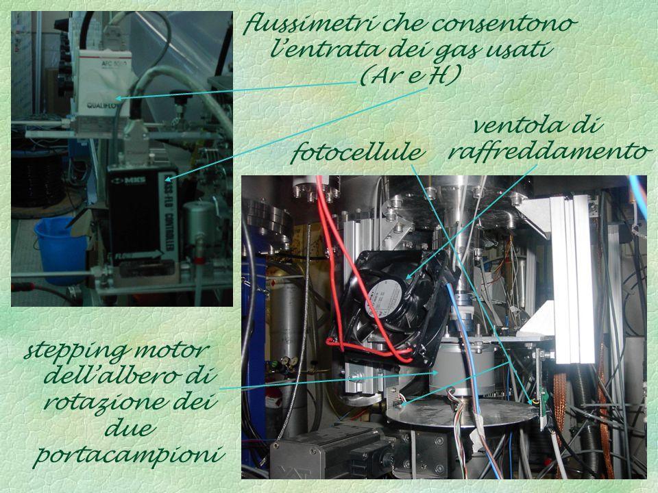 flussimetri che consentono l'entrata dei gas usati (Ar e H) stepping motor dell'albero di rotazione dei due portacampioni fotocellule ventola di raffr