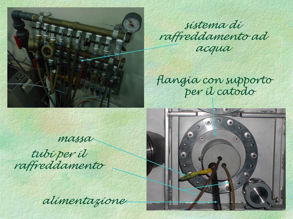 La strumentazione digitale per il controllo alimentazione dei catodi di Ti controller vacuometri Penning Pirani controller della pompa turbomolecolare controller del flussimetro di Ar controller del capacitivo