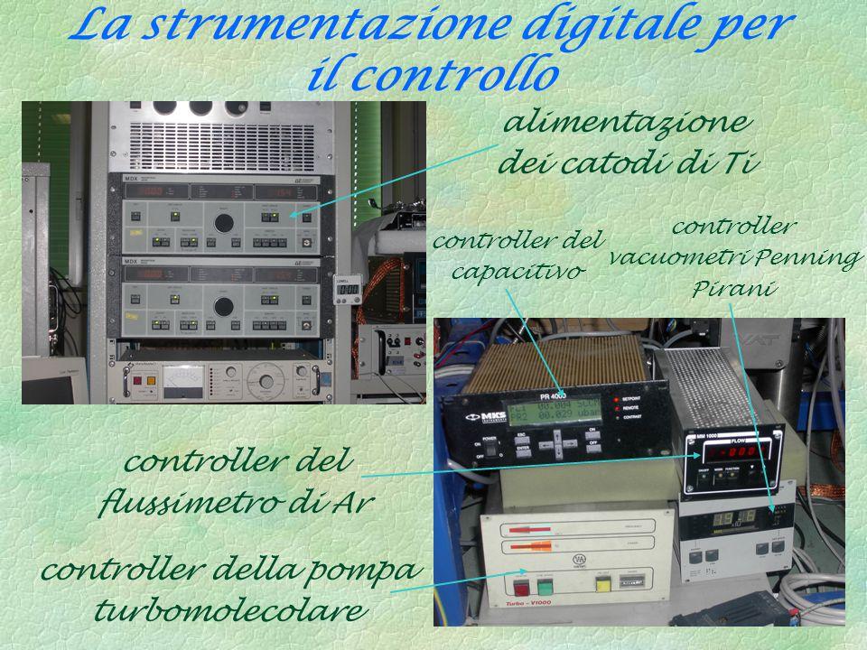 La strumentazione digitale per il controllo alimentazione dei catodi di Ti controller vacuometri Penning Pirani controller della pompa turbomolecolare