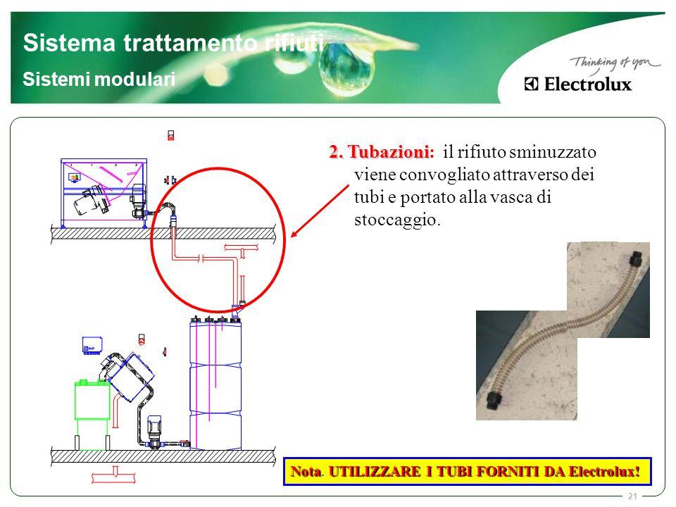 21 2. Tubazioni 2. Tubazioni: il rifiuto sminuzzato viene convogliato attraverso dei tubi e portato alla vasca di stoccaggio. Nota. UTILIZZARE I TUBI