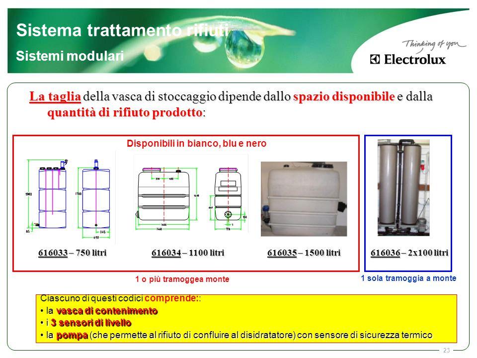 23 La taglia della vasca di stoccaggio dipende dallo spazio disponibile e dalla quantità di rifiuto prodotto: 616033 – 750 litri 616034 – 1100 litri 6