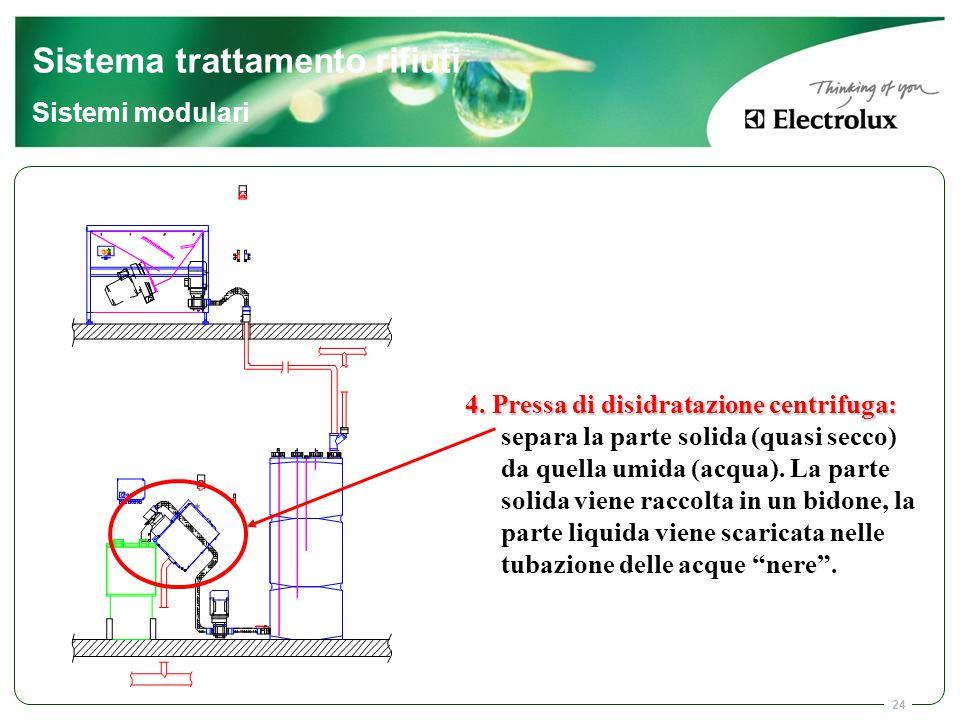 24 4. Pressa di disidratazione centrifuga: 4. Pressa di disidratazione centrifuga: separa la parte solida (quasi secco) da quella umida (acqua). La pa