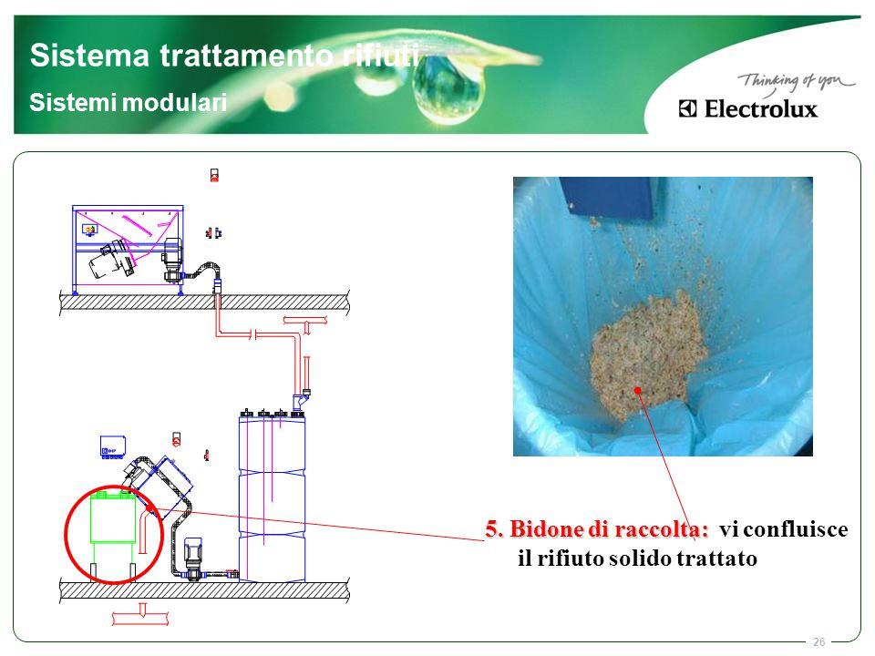 26 5. Bidone di raccolta: 5. Bidone di raccolta: vi confluisce il rifiuto solido trattato Sistema trattamento rifiuti Sistemi modulari