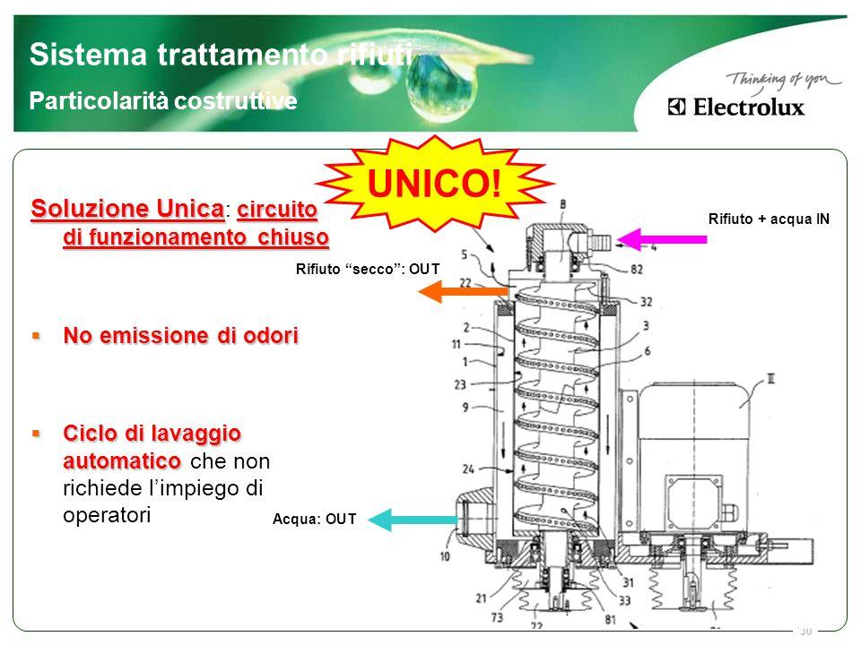 30 Soluzione Unica circuito di funzionamento chiuso Soluzione Unica : circuito di funzionamento chiuso  No emissione di odori  Ciclo di lavaggio aut