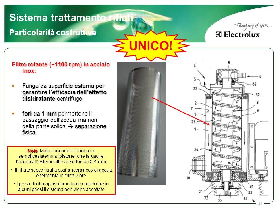 31 Filtro rotante (~1100 rpm) in acciaio inox:  Funge da superficie esterna per garantire l'efficacia dell'effetto disidratante centrifugo  fori da