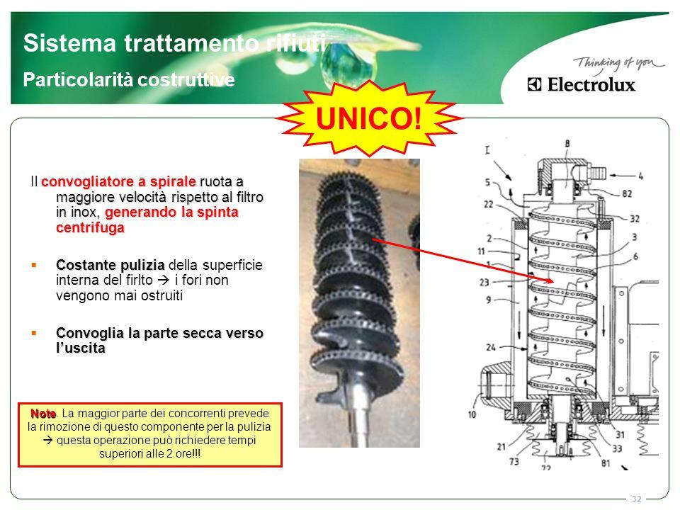 32 convogliatore a spirale ruota a maggiore velocità rispetto al filtro in inox, generando la spinta centrifuga Il convogliatore a spirale ruota a mag