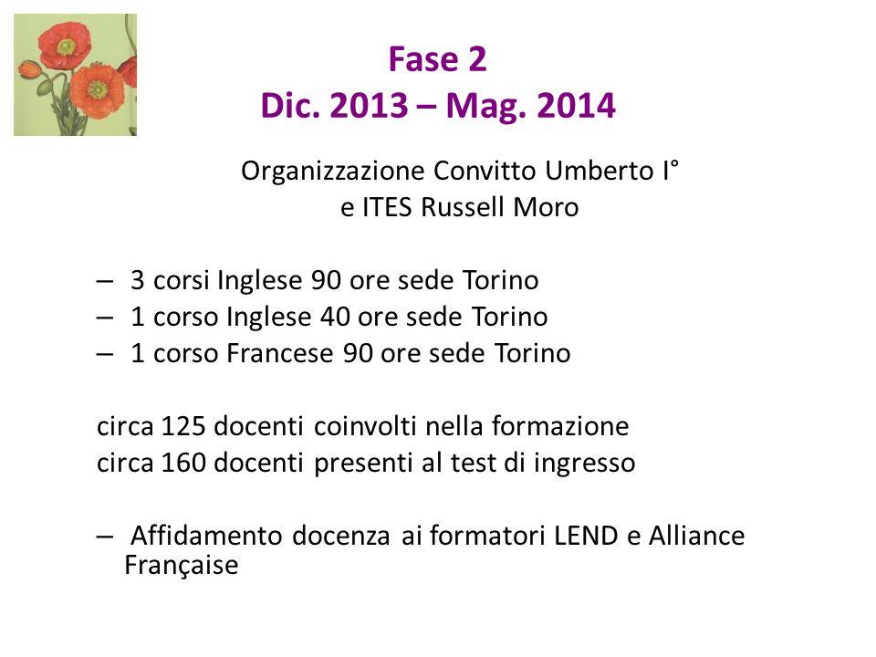 Fase 2 Dic. 2013 – Mag. 2014 Organizzazione Convitto Umberto I° e ITES Russell Moro – 3 corsi Inglese 90 ore sede Torino – 1 corso Inglese 40 ore sede