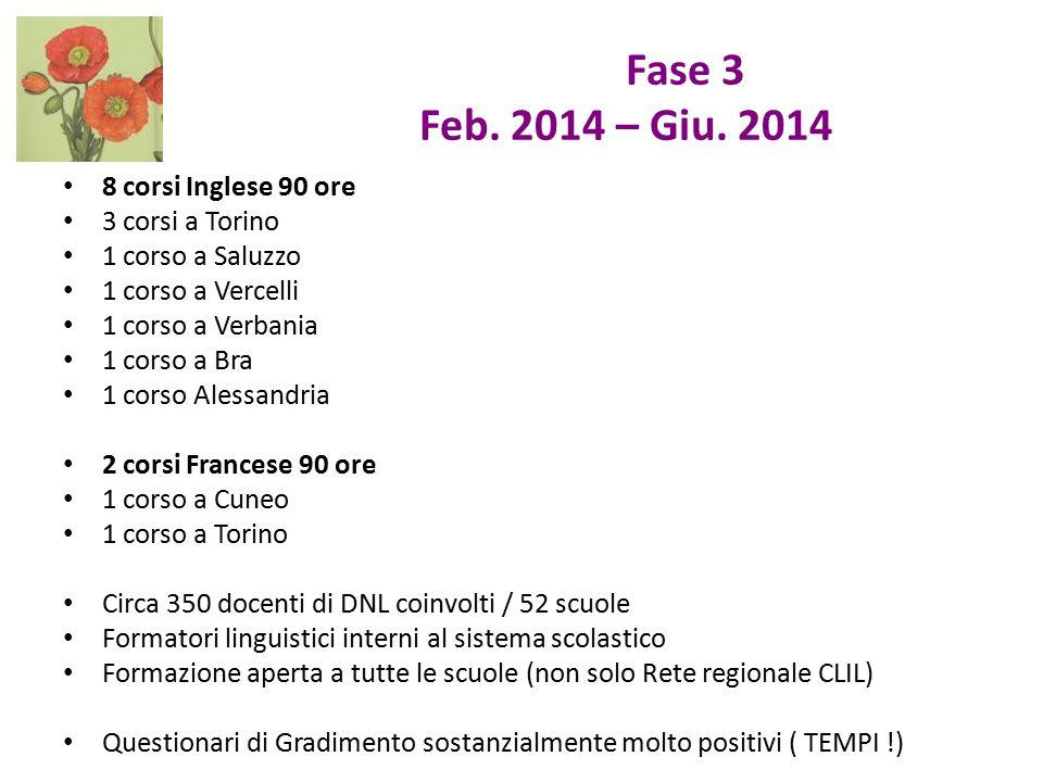 Fase 3 Feb. 2014 – Giu. 2014 8 corsi Inglese 90 ore 3 corsi a Torino 1 corso a Saluzzo 1 corso a Vercelli 1 corso a Verbania 1 corso a Bra 1 corso Ale