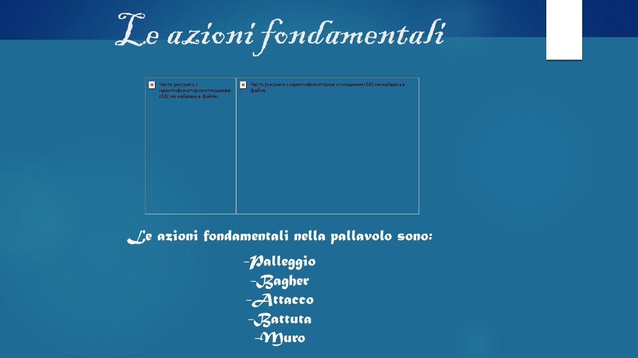 Le azioni fondamentali Le azioni fondamentali nella pallavolo sono: -Palleggio -Bagher -Attacco -Battuta -Muro