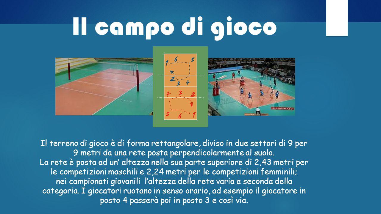 Il campo di gioco Il terreno di gioco è di forma rettangolare, diviso in due settori di 9 per 9 metri da una rete posta perpendicolarmente al suolo. L
