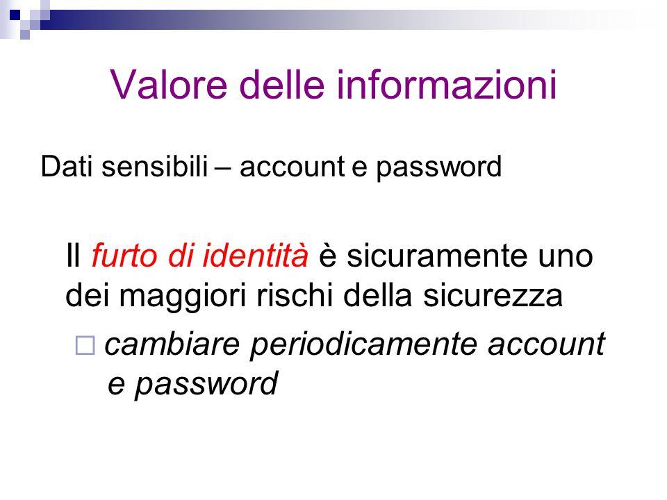Valore delle informazioni Dati sensibili – account e password Il furto di identità è sicuramente uno dei maggiori rischi della sicurezza  cambiare pe