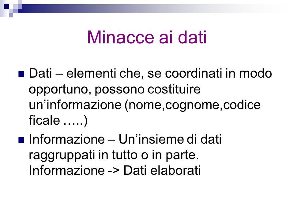 Minacce ai dati Dati – elementi che, se coordinati in modo opportuno, possono costituire un'informazione (nome,cognome,codice ficale …..) Informazione